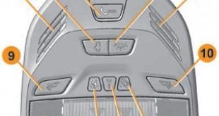 """Lada Xray: система """"Эра Глонасс"""""""