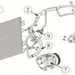 Lada Xray: устройство кондиционера