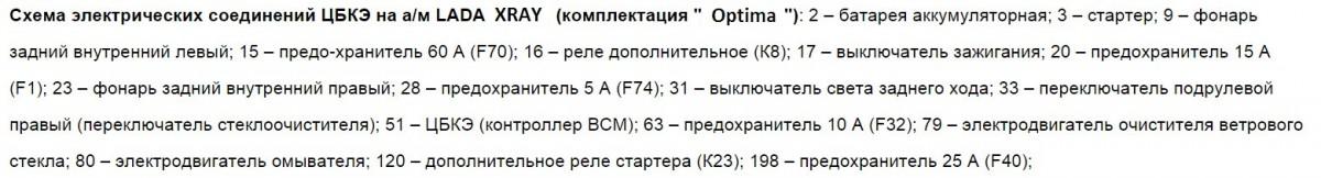 Центральный блок кузовной электроники Лада XRAY схемы, описания