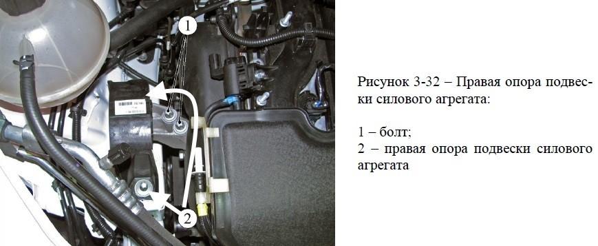 Замена подушек двигателей Lada Xray