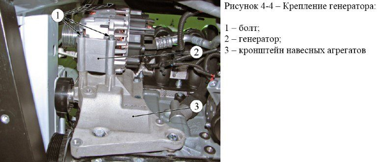 Как снять генератор на Лада X Рей