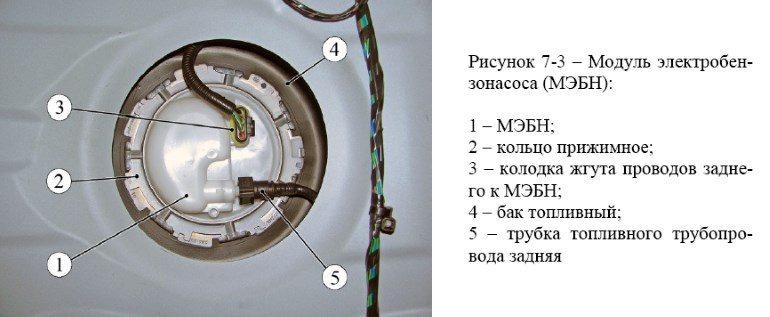 Топливная система Лада XRAY: особенности конструкции