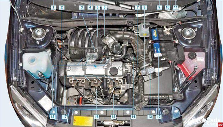 Замена и проверка датчика детонации на автомобилях LADA