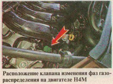 Про двигатели LADA с изменением фаз газораспределения (VVT)