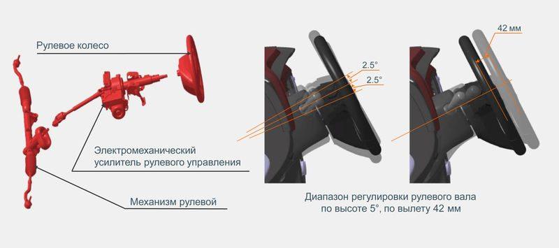Lada XRAY Cross: отличия
